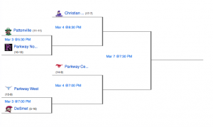 MSHSAA posted this bracket to its website showing the schedule of the Class 5 District 3 tournament to be held at Parkway North High School.