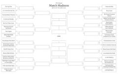Student Council holds March Madness bracket challenge for students and teachers