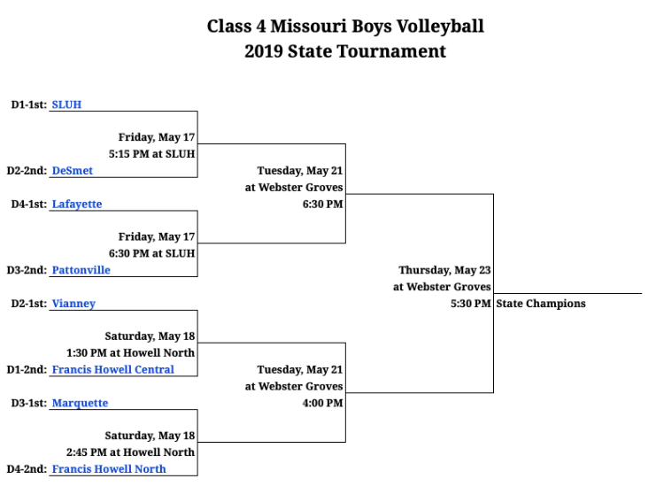 Sluh Calendar.Volleyball Competes In Class 4 State Playoffs At Sluh Pattonvilletoday