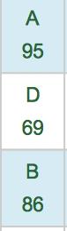 Terrible Grades