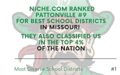 On October 13, Pattonville announced that Niche.com ranked Pattonville the most diverse school district in the state, among other high rankings.