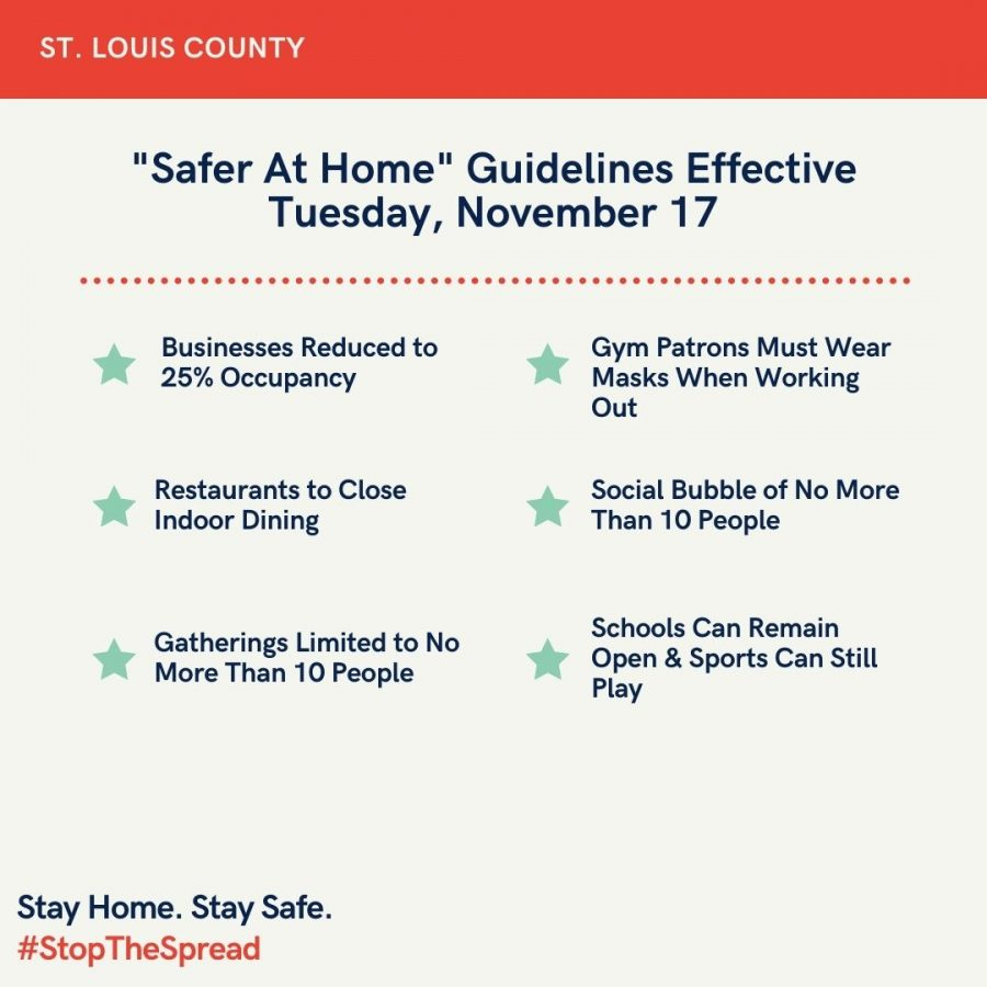 St. Louis County's New COVID-19 Restrictions will take place Tuesday, November 17, to limit the spread of the virus in the St. Louis area.