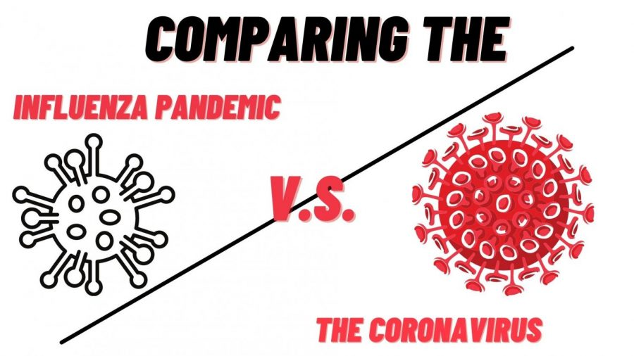Beginning in 1917, the influenza pandemic started to infect Americans at alarming rates. In 2019, the corona virus appeared in China, making its way to the US in 2020. Both share some commonalities.